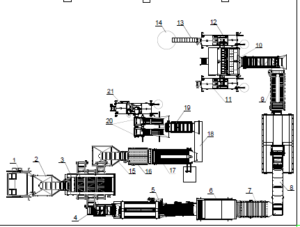 Equipment placement scheme